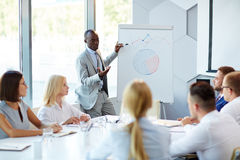 Attention to whiteboard Stock Photography