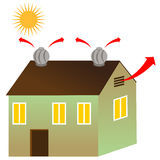 Attic Home Fan Stock Photography