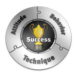 Attitude . Behavior . Technique. Attitude, behavior, technique brings success Stock Images