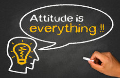 Attitude is everything. Concept on chalkboard stock image