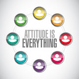 Attitude is everything connections sign concept Stock Photography