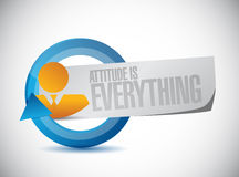Attitude is everything cycle sign concept Royalty Free Stock Photography