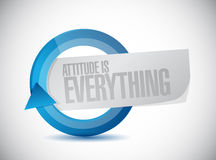 Attitude is everything cycle sign concept Stock Image