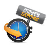Attitude is everything watch sign concept Royalty Free Stock Photography