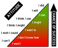 Attitude and success Stock Image