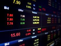 Attività finanziarie su un computer Immagini Stock