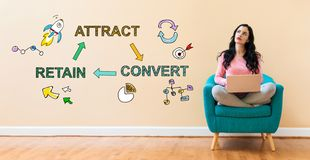 Attract convert retain concept with woman using a laptop. Attract convert retain concept with young woman using a laptop computer stock images