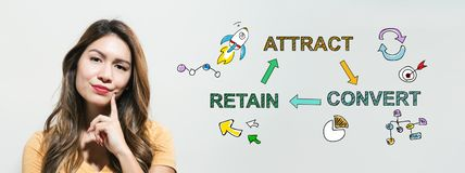 Attract convert retain concept with young woman. In a thoughtful fac royalty free stock photos