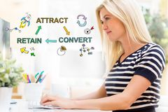 Attract Convert Retain with happy young woman in front of the computer. Attract Convert Retain with happy young woman sitting at her desk in front of the royalty free stock image