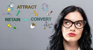 Attract Convert Retain with young businesswoman. In a thoughtful face royalty free stock photography