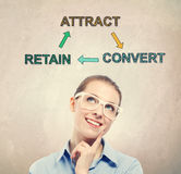 Attract, Retain and Convert concept with young business woman Royalty Free Stock Images