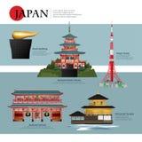 Attractions de point de repère et de voyage du Japon Image stock