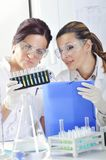 Attractive young PhD students scientists observing the color shift after the solution destillation in chemical laboratory Stock Photography