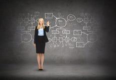 Attraktive junge Geschäftsfrau mit ihrem Finger oben Stockbilder