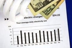 Außer Geld durch die Anwendung der Glühlampen der Energieeinsparungen Stockfoto