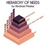 Auch im corel abgehobenen Betrag Hierarchie des Menschenbedarfs vorbei Stockbilder