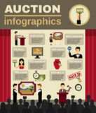 Auction Infographic Set Stock Photo