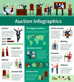 Auction Sales Worldwide Flat Infographic Banner. Upcoming international biggest auctions sales lists bids calendar and information worldwide flat infographic Stock Photos