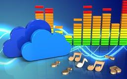 audio spettro dell'audio di spettro 3d Immagine Stock