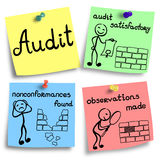 Audit checklist on a colorful notes Stock Image