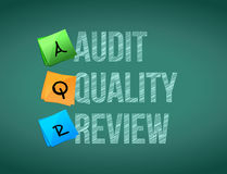 audit quality review post memo chalkboard sign Royalty Free Stock Photo