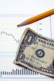 Auf lagerdiagramm und US-Gelddollar-Devisenwechsel Lizenzfreie Stockfotografie