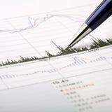 Auf lagerdiagrammanalyse Lizenzfreies Stockfoto