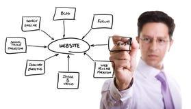 Aufbau einer Web site Stockfoto