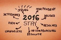 Aufenthalt 2016 geschrieben auf orange Pappe Lizenzfreie Stockfotos
