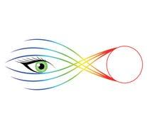 Auffallende Augenabbildung. Lizenzfreie Stockfotografie
