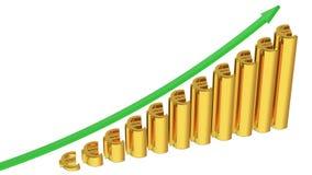 Aufstieg des Euros Lizenzfreies Stockbild