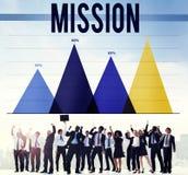 Auftrag-Ziel-Aspirations-Ziel-Inspirations-Marketing-Konzept Stockbild