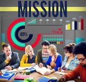 Auftrag-Ziel-Ziel-Inspirations-Ziel-Konzept Lizenzfreie Stockfotos