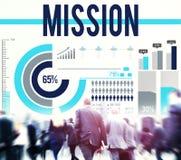 Auftrag-Ziel-Ziel-Inspirations-Ziel-Konzept Stockfotos