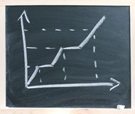Aufwärts Diagramm Lizenzfreie Stockfotos