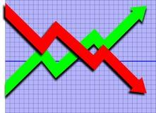 Aufwärts und Abwärtstrend Lizenzfreie Stockfotos