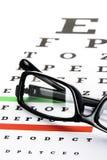 Augen-Diagramm Stockbild
