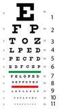 Augen-Diagramm Lizenzfreie Stockbilder