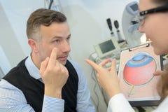 Augenarzt, der Auge mit Patienten bespricht Lizenzfreies Stockbild