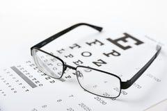 Augengläser auf Sehvermögentestseitehintergrund Stockbild