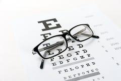 Augengläser auf Sehvermögentestseitehintergrund Lizenzfreie Stockfotografie