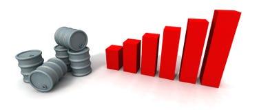 Augmentation de prix du pétrole illustration libre de droits
