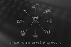 Augmented reality glasses user surrounded by app icons Stock Photos