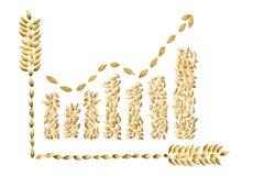 Augmentez une collecte de blé illustration libre de droits