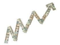 Aumentação do mercado de valores de acção Imagens de Stock Royalty Free