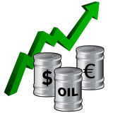 Aumentação dos preço do petróleo Imagem de Stock Royalty Free