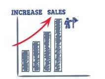 Aumente el cartel de las ventas Imagen de archivo libre de regalías