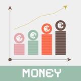 Aumente el papel cuadriculado del dinero Imagenes de archivo