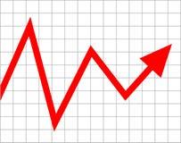Aumenti del grafico Fotografie Stock