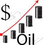 Aumenti del prezzo di olio Immagine Stock